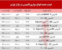 قیمت خودرو لکسوس در بازار تهران + جدول