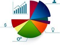 ۷۵درصد بودجه به شرکتهای دولتی و بانکها میرسد
