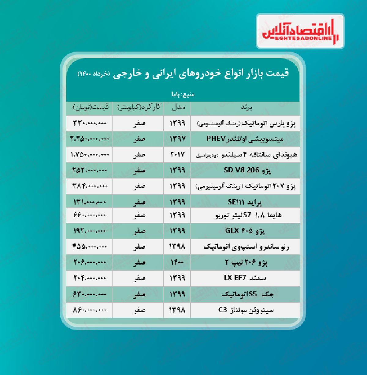 قیمت خودرو امروز ۱۴۰۰/۳/۹