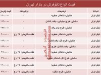 نرخ انواع تابلو فرش در بازار تهران؟ +جدول