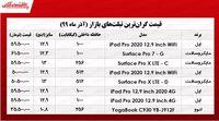 گرانترین تبلتهای بازار +جدول