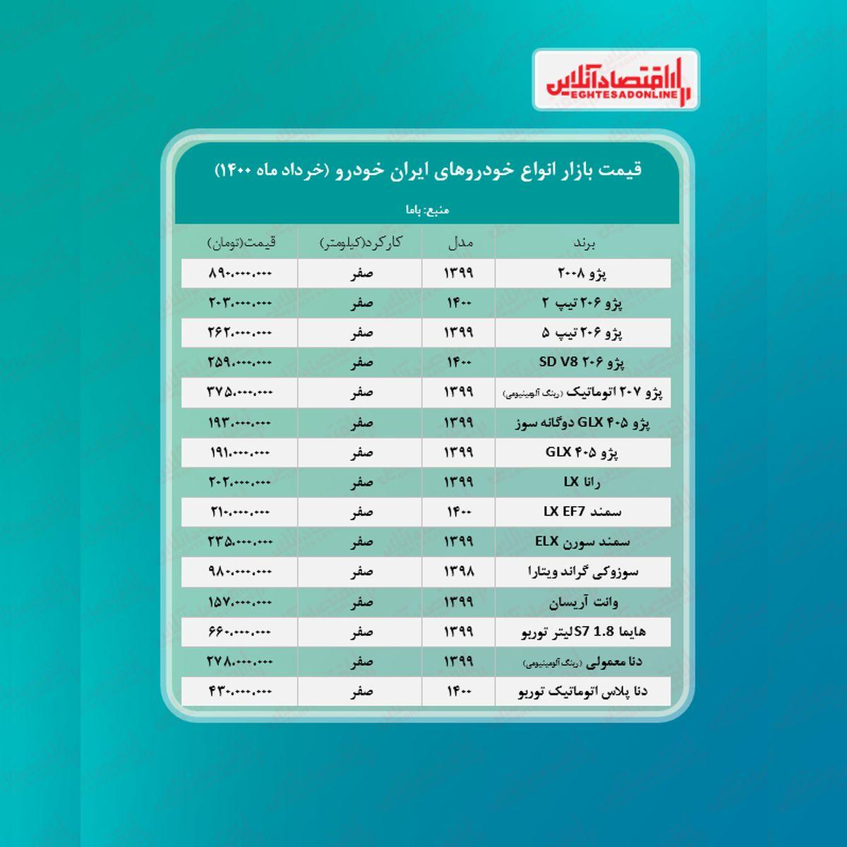قیمت محصولات ایران خودرو امروز ۱۴۰۰/۳/۸