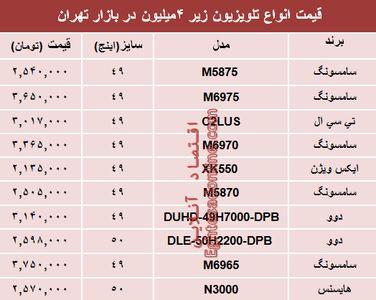 مظنه انواع تلویزیونهای ارزان قیمت در بازار تهران؟ +جدول
