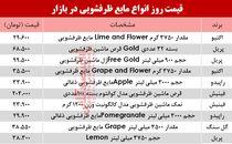 قیمت روز انواع مایع ظرفشویی در بازار؟ +جدول