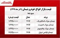 قیمت نیسان جوک در بازار تهران +جدول