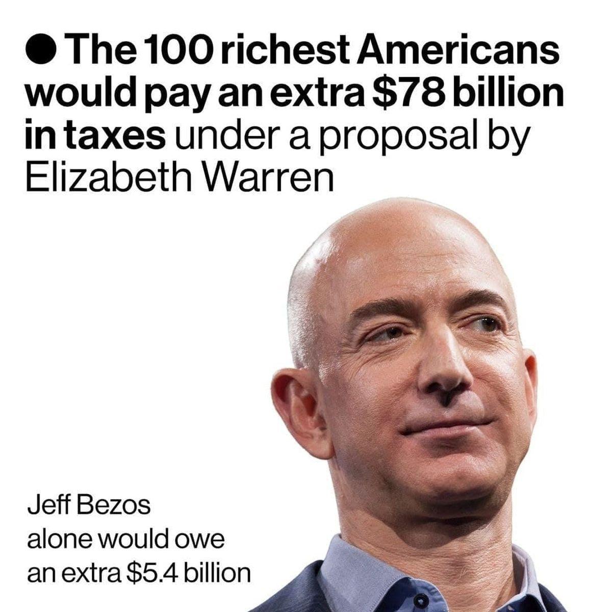 فوق ثروتمندان در صورت تصویب قانون جریمه مالیاتی چقدر باید پرداخت کنند؟