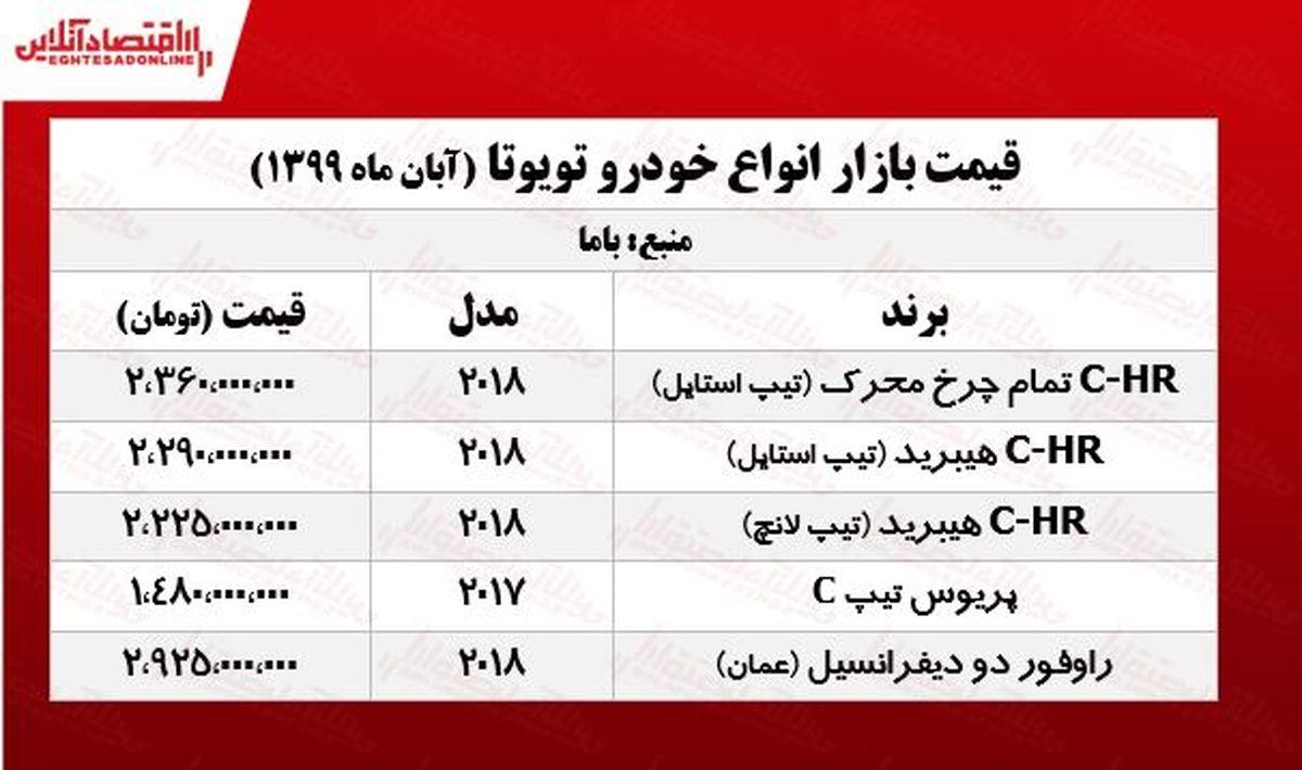 قیمت تویوتا در تهران +جدول