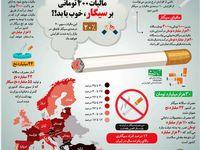 مالیات ۴۰۰تومانی بر سیگار، خوب یا بد!؟