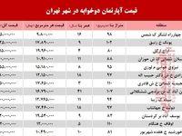 مظنه آپارتمان دوخوابه در شهر تهران؟ +جدول