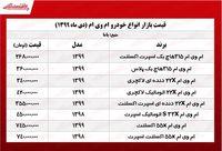 ام وی ام امروز در تهران چند معامله شد؟ +جدول
