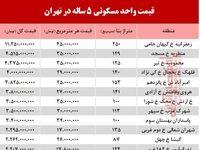 قیمت آپارتمانهای 5 ساله در شهر تهران +جدول