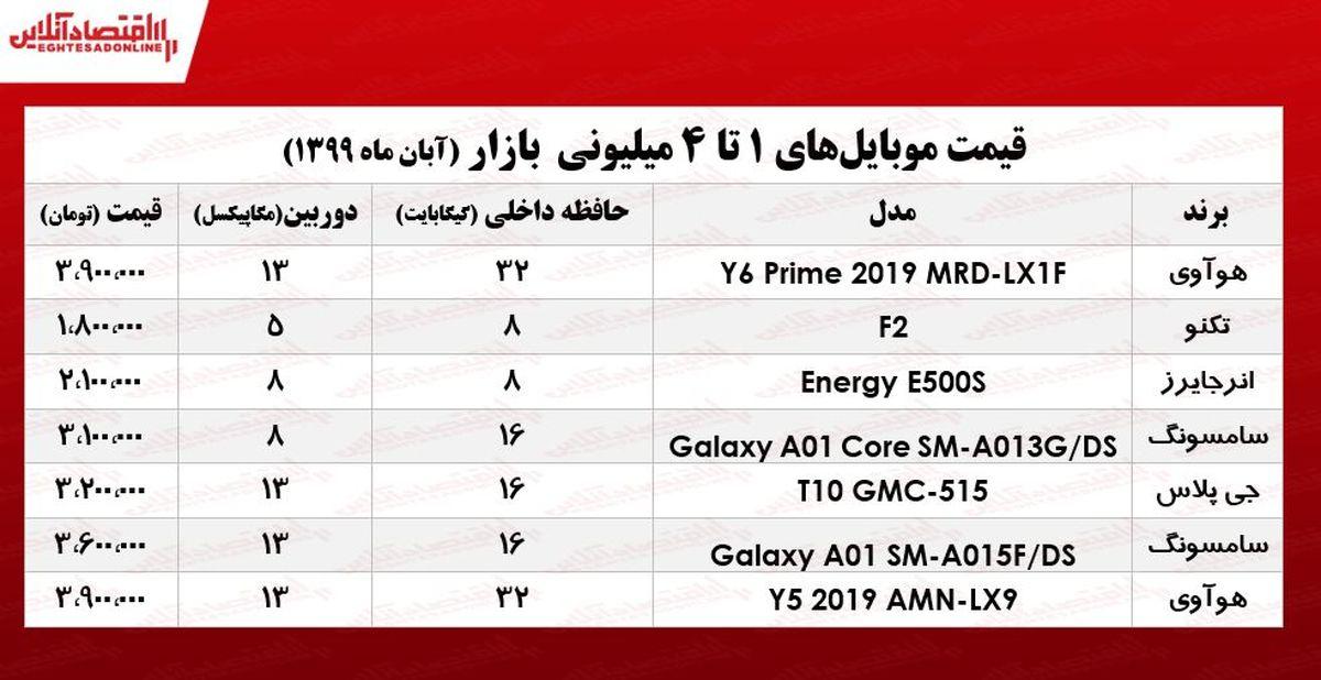انواع موبایلهای ۴میلیونی بازار +جدول