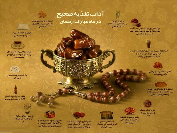 روش صحیح غذاخوردن در ماه رمضان +اینفوگرافیک