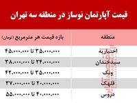 قیمت آپارتمان نوساز در منطقه سه تهران +جدول