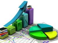 شاخص بهای تولیدکننده آذرماه محاسبه شد/ افزایش 30.6درصدی نسبت به آذرماه۹۶