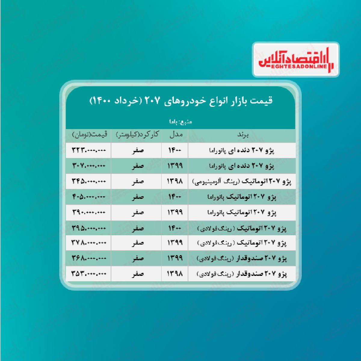 قیمت انواع ۲۰۷ در تهران +جدول