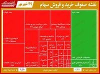 صف فروش ۴هزار میلیاردی بورس تهران!