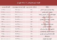 مظنه آپارتمانهای ۵ ساله تهران  +جدول