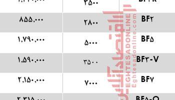 انواع کولر آبی برفاب چند؟ +جدول