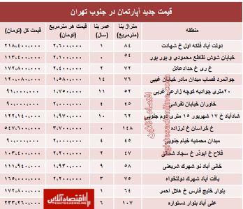 قیمت جدید آپارتمان در جنوب تهران؟ +جدول