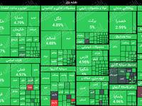 پرواز ۶۴هزار واحدی نماگر بورس تهران