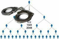 بازداشت ۱۴عضو یک شرکت هرمی در کرج