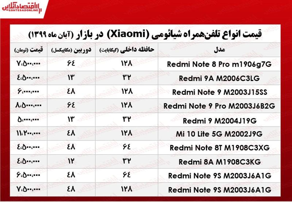 قیمت انواع موبایل شیائومی +جدول