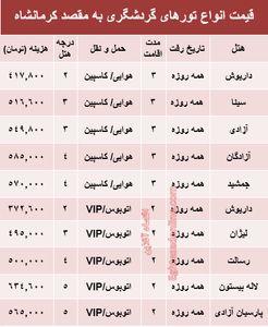 سفر تابستانی به کرمانشاه؟ +جدول