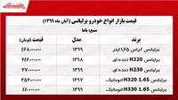 قیمت برلیانس در تهران +جدول