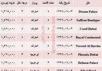 هزینه سفر به دوبی در شهریور ماه جاری +جدول