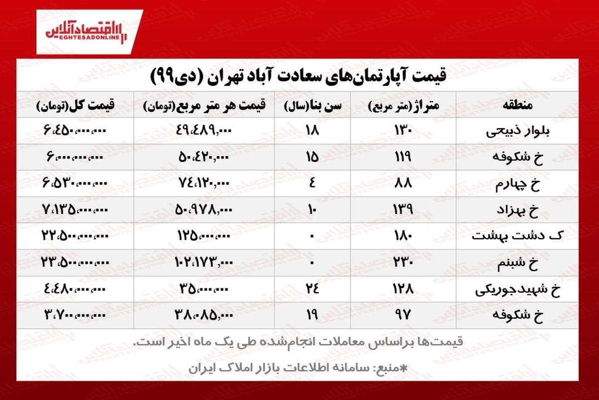 آپارتمانهای سعادت آباد تهران چند؟
