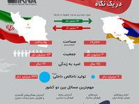 ایران و ارمنستان در یک نگاه +اینفوگرافیک