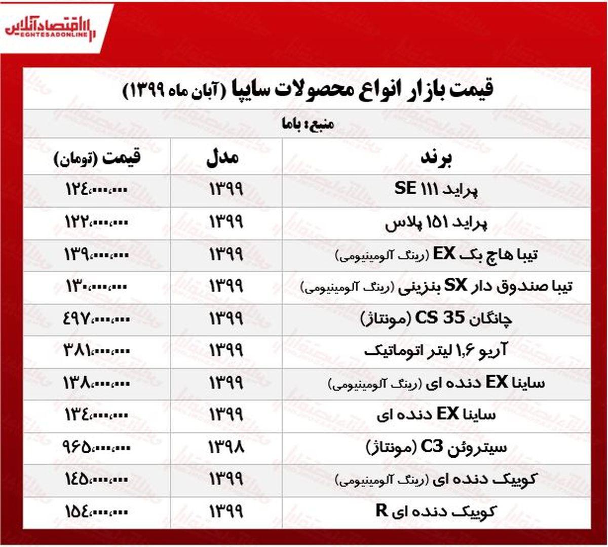قیمت روز خودرو/ محصولات سایپا