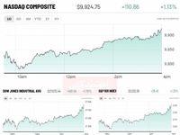 بازارهای سهام در پی جبرانهای ناشی از شیوع کرونا