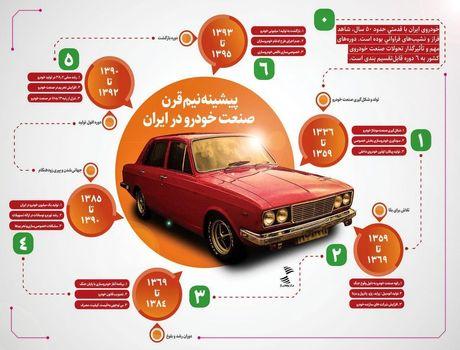 پیشینه نیم قرن صنعت خودرو در ایران +اینفوگرافیک