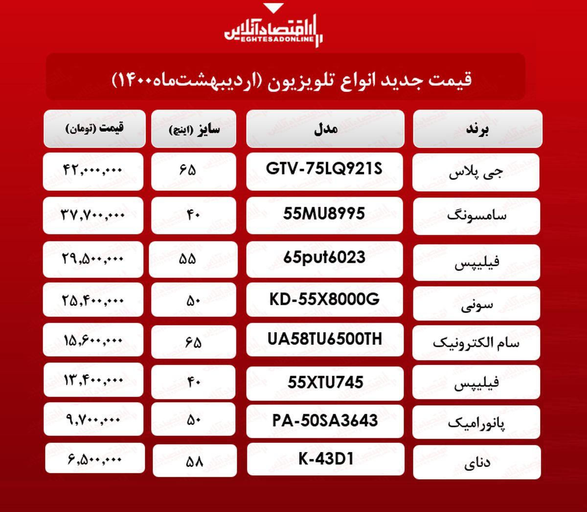 قیمت جدید تلویزیون / ۱۳اردیبهشتماه