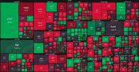 نقشه بورس امروز بر اساس ارزش معاملات/ شاخص هم وزن نیز در سراشیبی افتاد