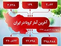 آخرین آمار کرونا در ایران (۹۹/۰۶/۲۰)