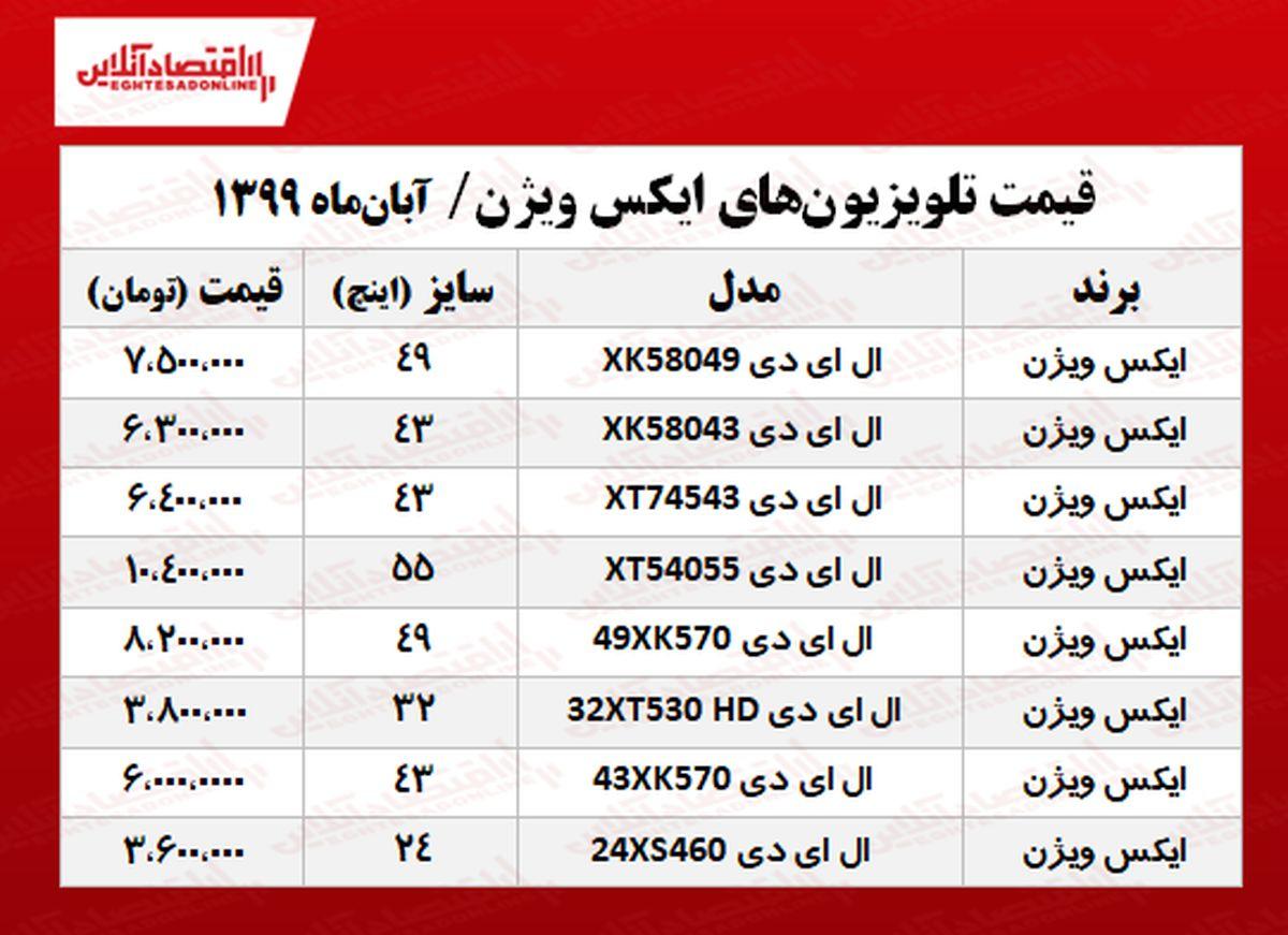تلویزیون ایکس ویژن چند؟ +جدول