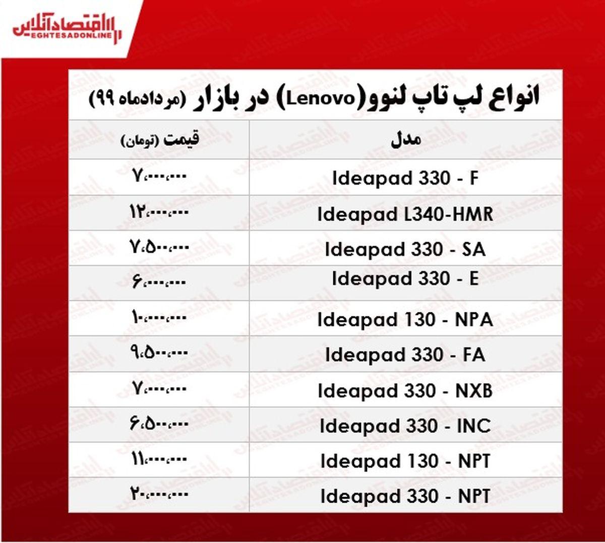 قیمت لپ تاپ لنوو در بازار +جدول