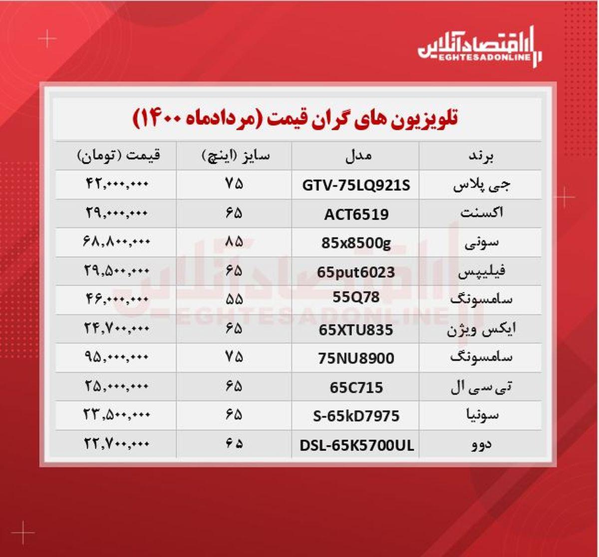 قیمت ۱۰تلویزیون گران بازار تهران + جدول /۲۶مردادماه