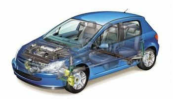 38 درصد از قطعات الکترونیک محصولات ایران خودرو بومی سازی شد