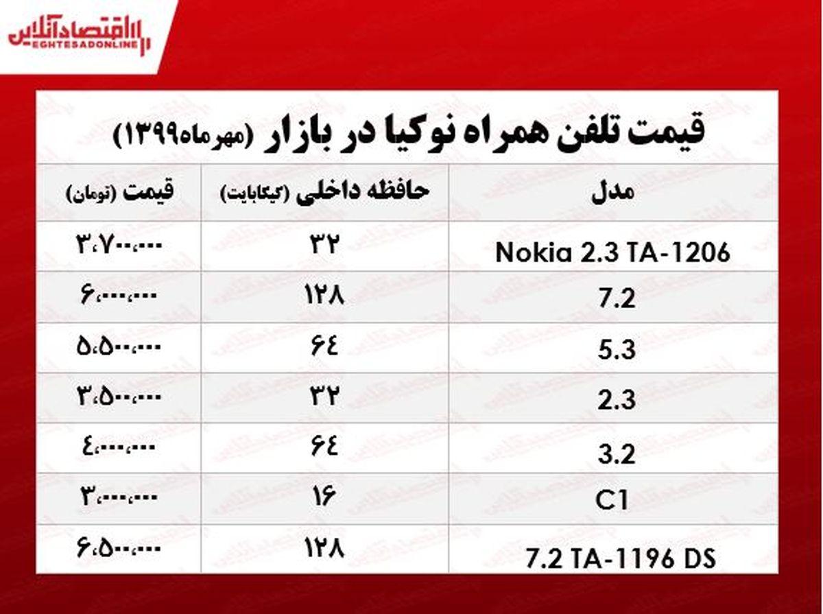 قیمت روز انواع موبایل نوکیا چند؟ +جدول