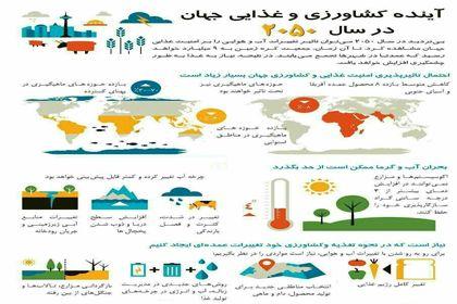 آینده کشاورزی و غذایی جهان در سال ۲۰۵۰ +اینفوگرافیک