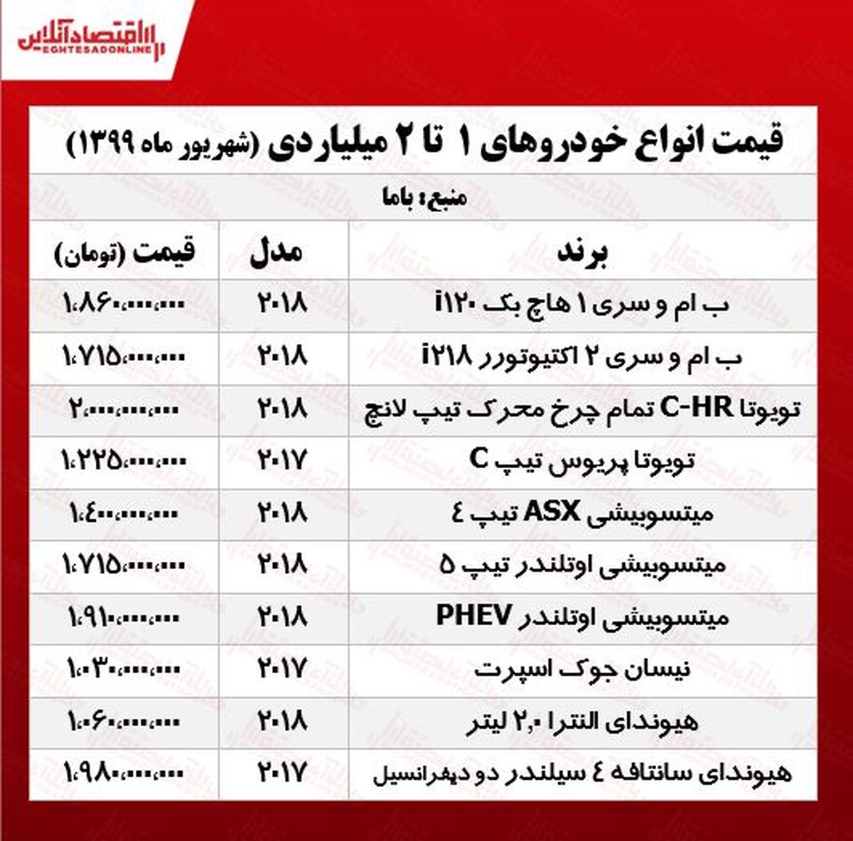 قیمت خودروهای لوکس +جدول