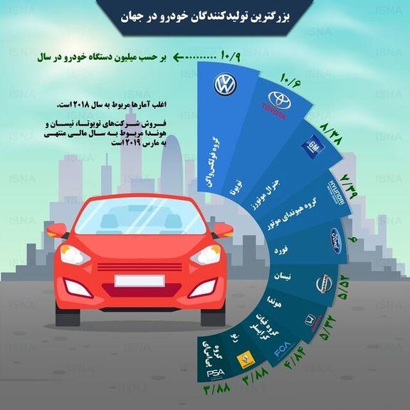 بزرگترین تولیدکنندگان خودرو در جهان +اینفوگرافیک