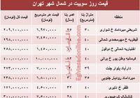 سوییت در شمال شهر تهران چند؟+جدول