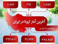 آخرین آمار کرونا در ایران (۹۹/۶/۱۲)
