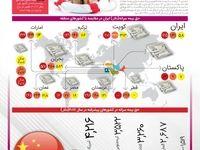 ایران یکی از کشورهای ارزان در بیمهگذاری +اینفوگرافیک