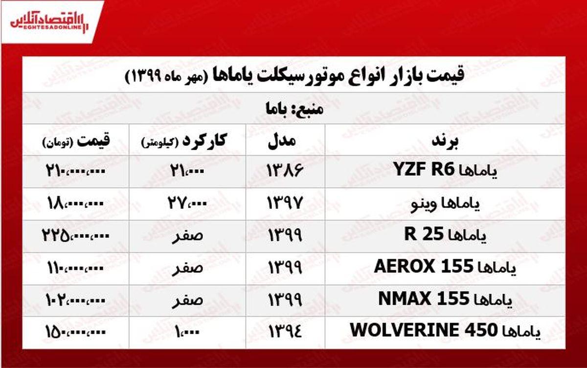 قیمت موتورسیکلت یاماها +جدول